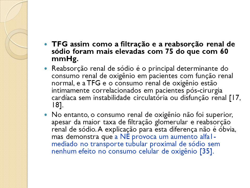 TFG assim como a filtração e a reabsorção renal de sódio foram mais elevadas com 75 do que com 60 mmHg.