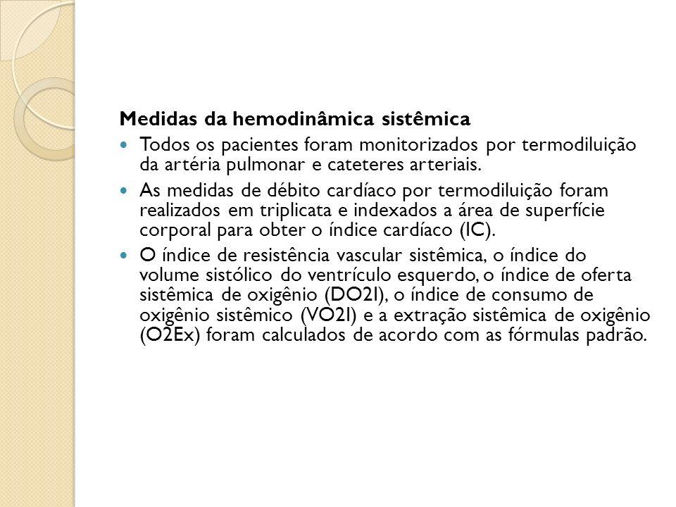 Medidas da hemodinâmica sistêmica