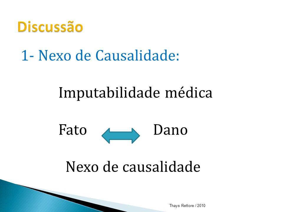Discussão 1- Nexo de Causalidade: Imputabilidade médica Fato Dano Nexo de causalidade Thays Rettore / 2010.
