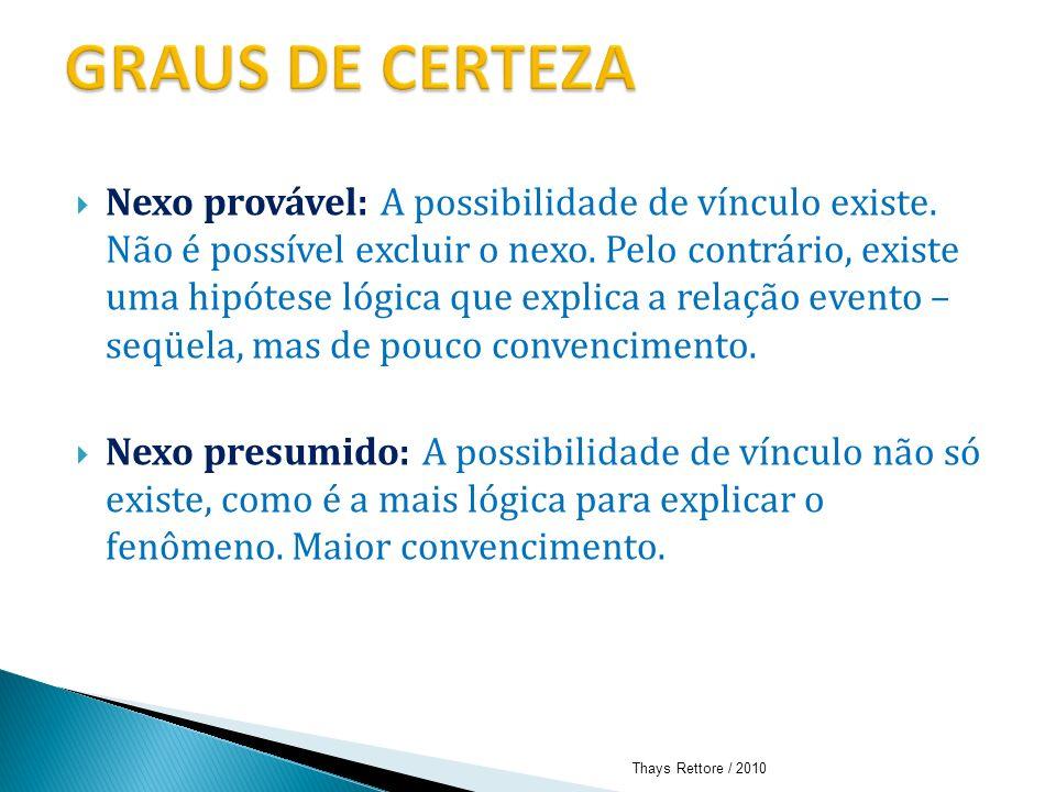 GRAUS DE CERTEZA