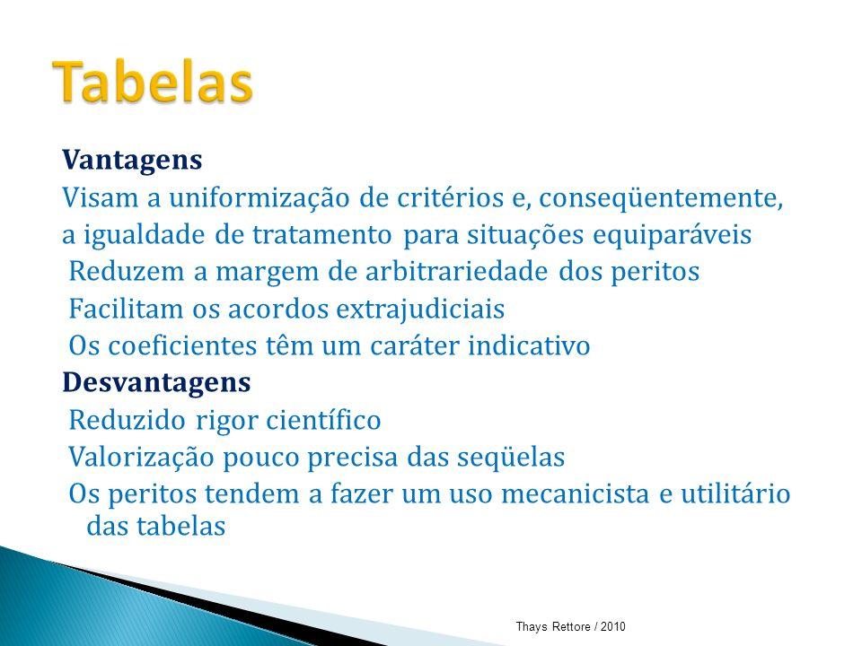 Tabelas Vantagens. Visam a uniformização de critérios e, conseqüentemente, a igualdade de tratamento para situações equiparáveis.