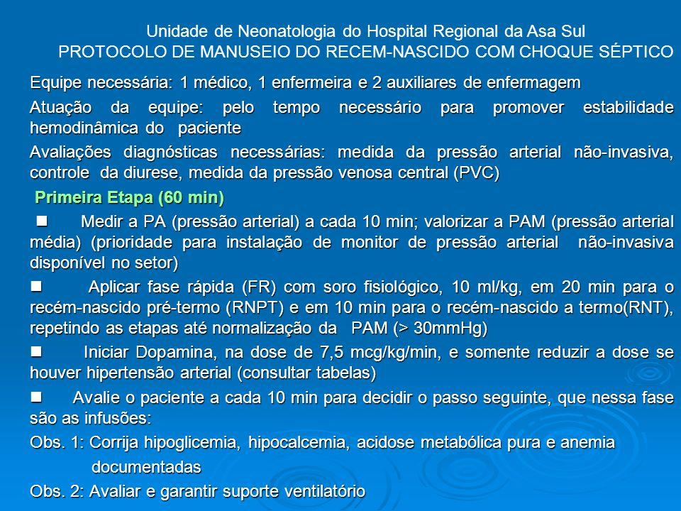 Unidade de Neonatologia do Hospital Regional da Asa Sul