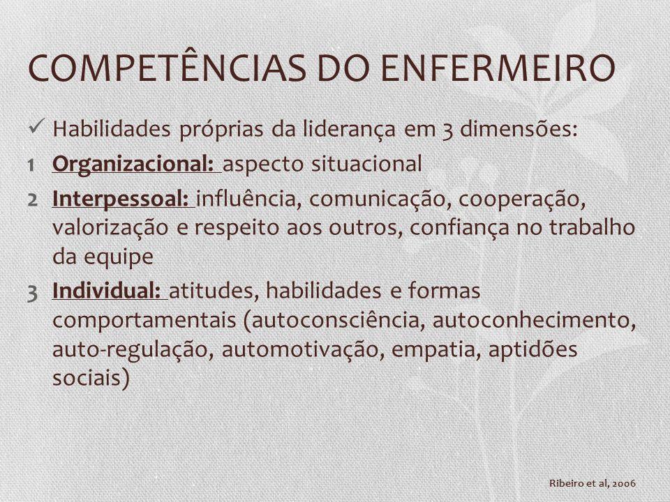 COMPETÊNCIAS DO ENFERMEIRO