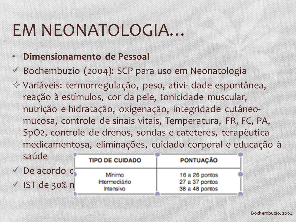 EM NEONATOLOGIA… Dimensionamento de Pessoal