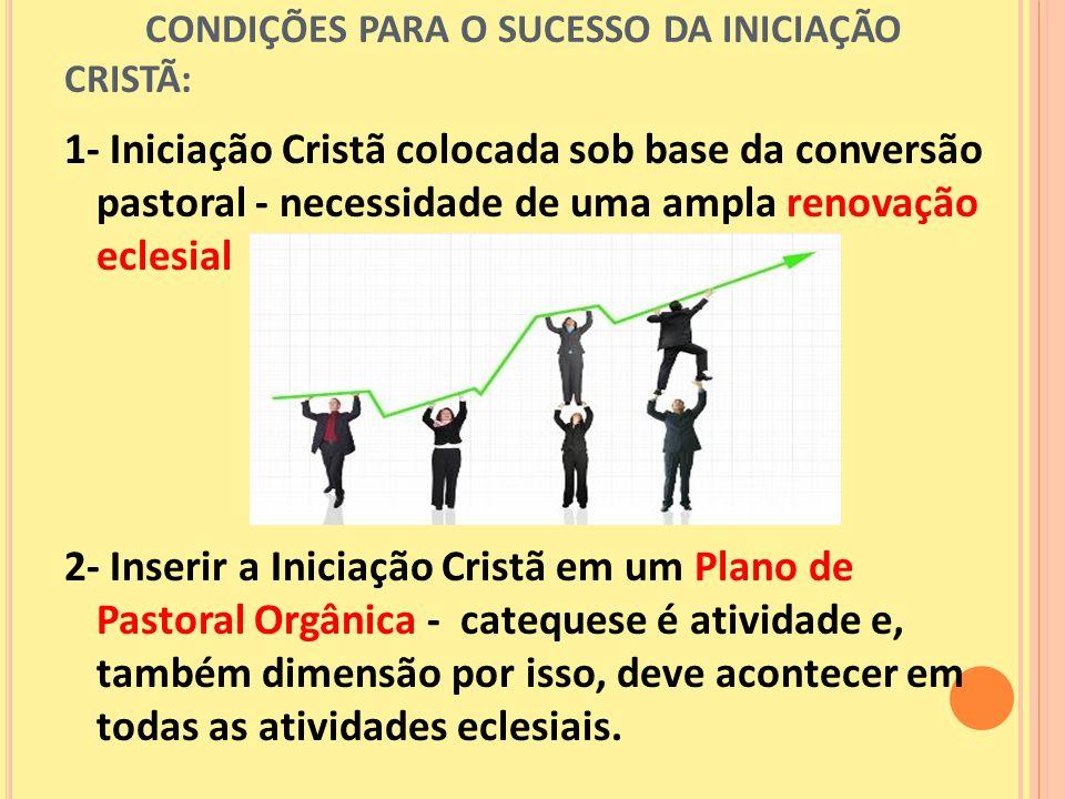 CONDIÇÕES PARA O SUCESSO DA INICIAÇÃO CRISTÃ: