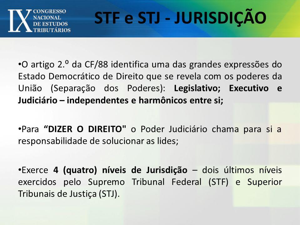 STF e STJ - JURISDIÇÃO