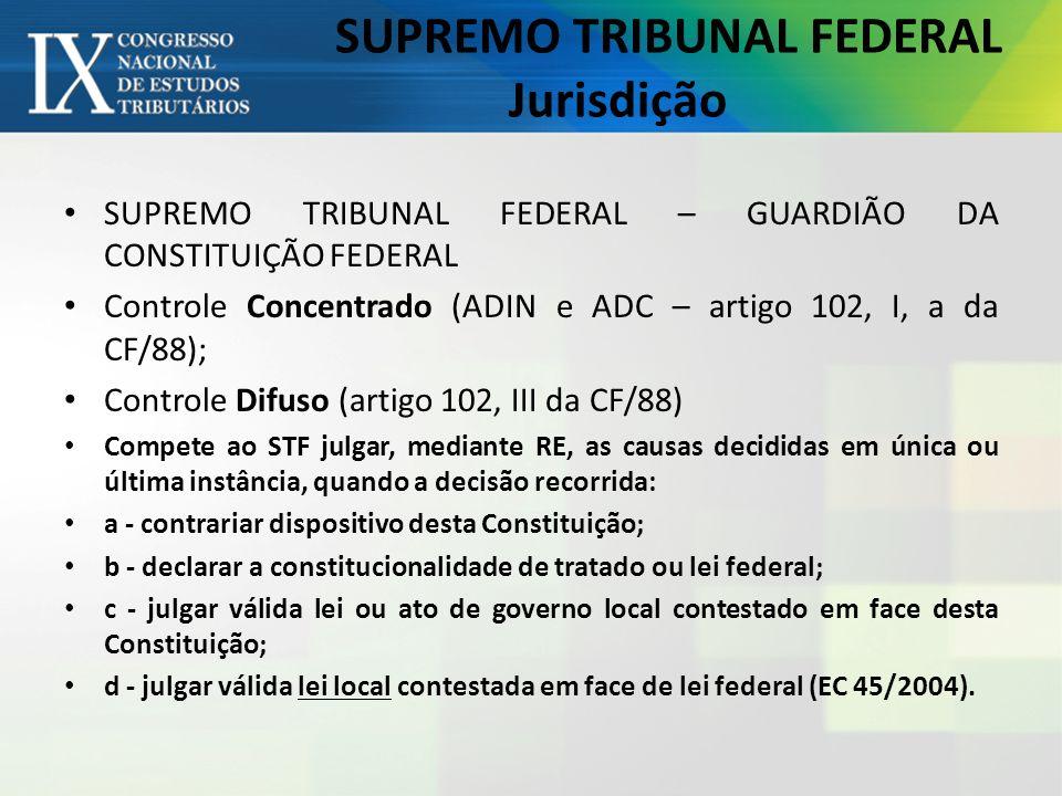 SUPREMO TRIBUNAL FEDERAL Jurisdição