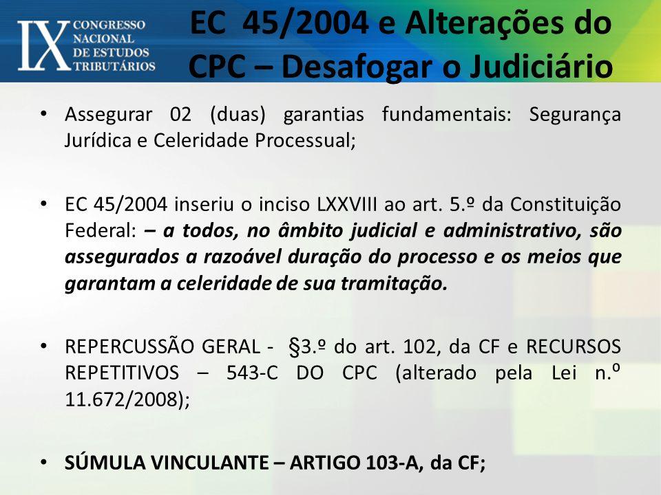 EC 45/2004 e Alterações do CPC – Desafogar o Judiciário
