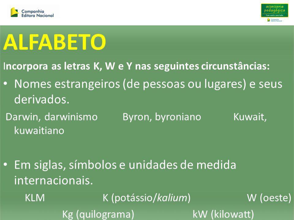 ALFABETO Nomes estrangeiros (de pessoas ou lugares) e seus derivados.