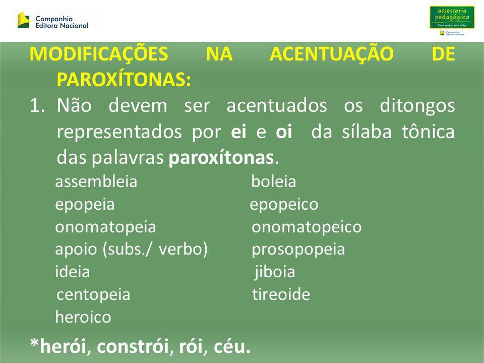 MODIFICAÇÕES NA ACENTUAÇÃO DE PAROXÍTONAS: