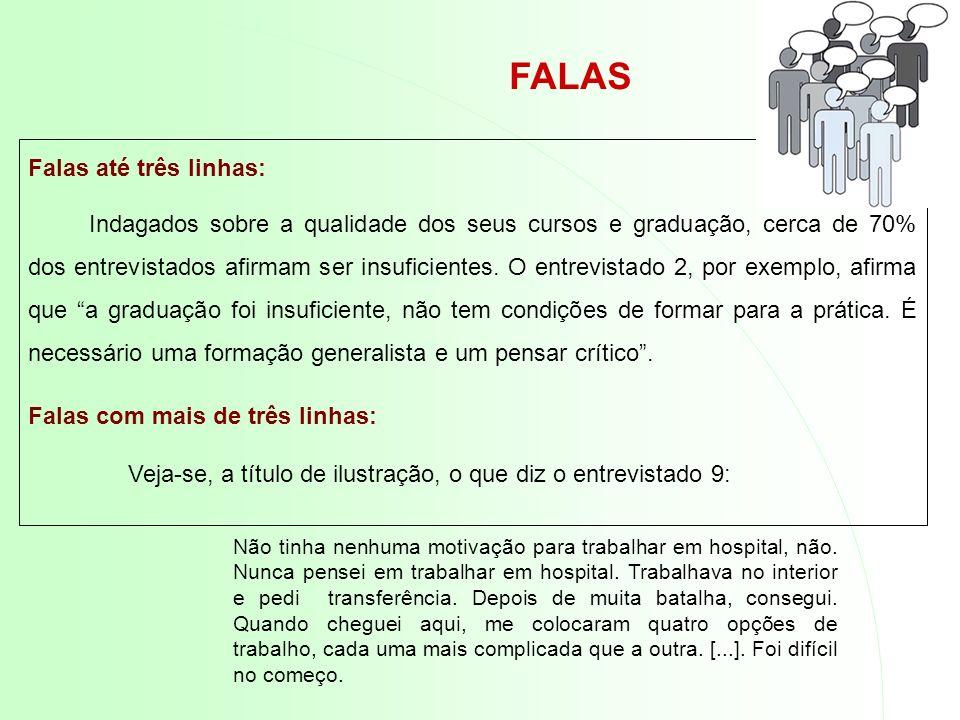 FALAS Falas até três linhas: