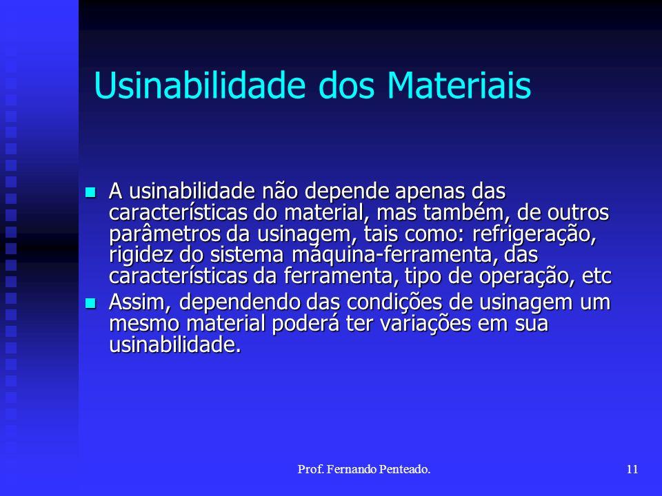Usinabilidade dos Materiais