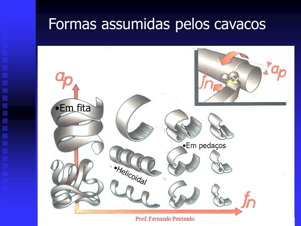 Formas assumidas pelos cavacos