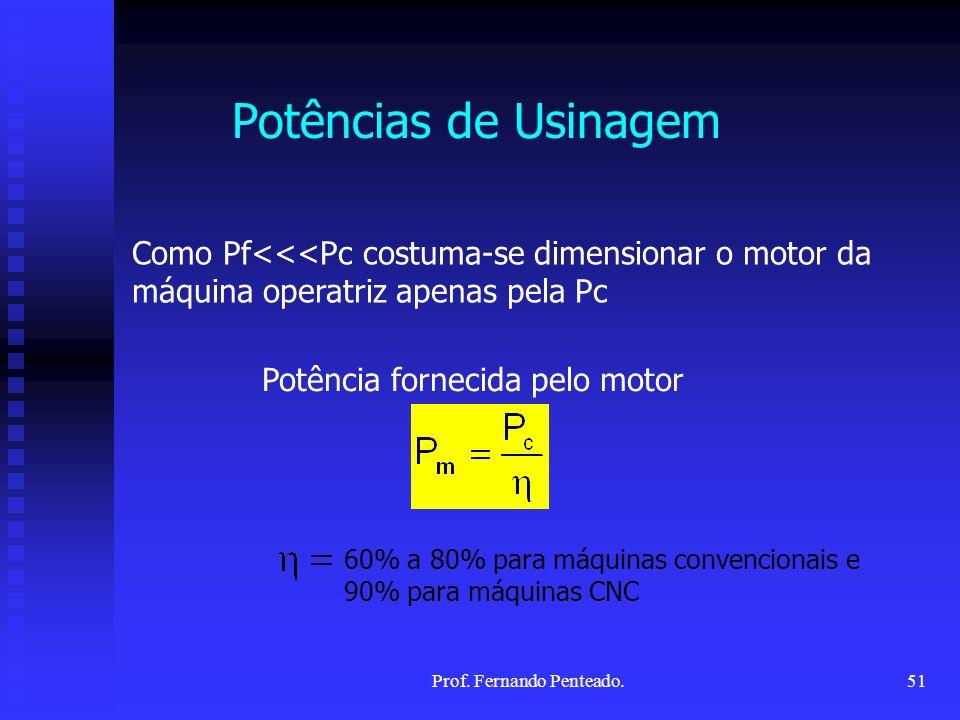 Prof. Fernando Penteado.