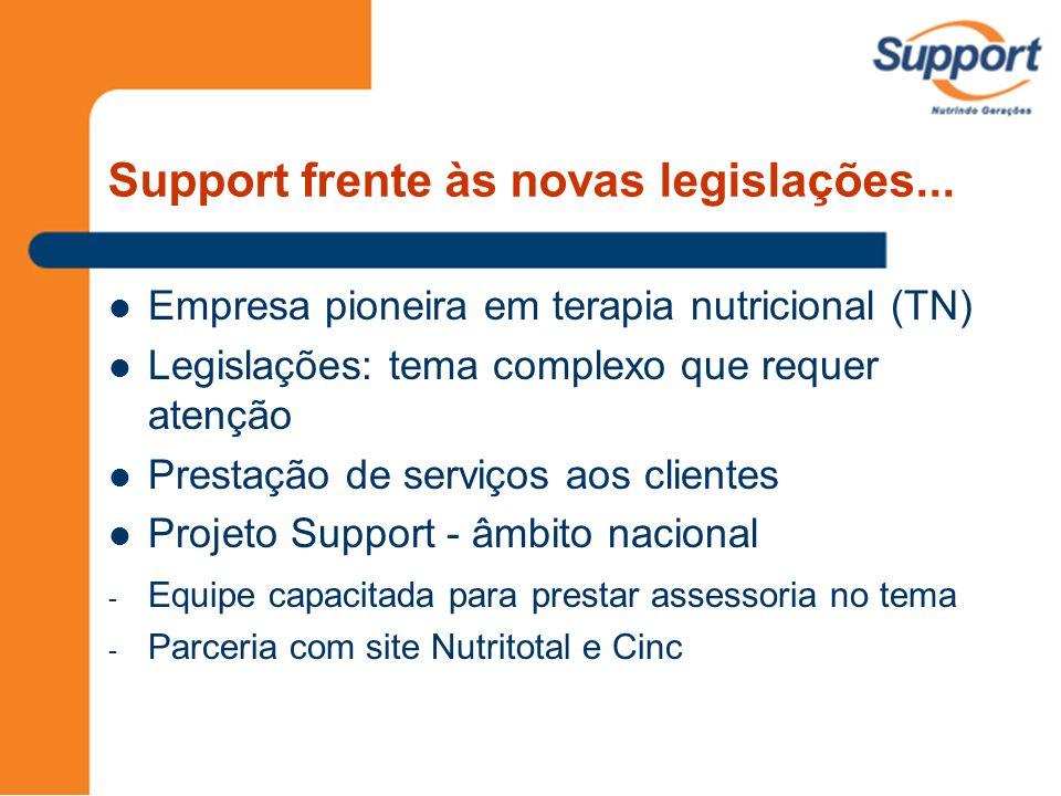 Support frente às novas legislações...