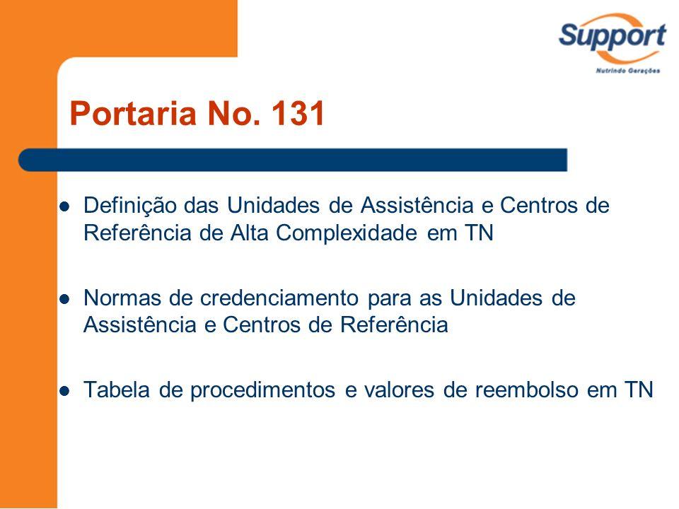 Portaria No. 131 Definição das Unidades de Assistência e Centros de Referência de Alta Complexidade em TN.