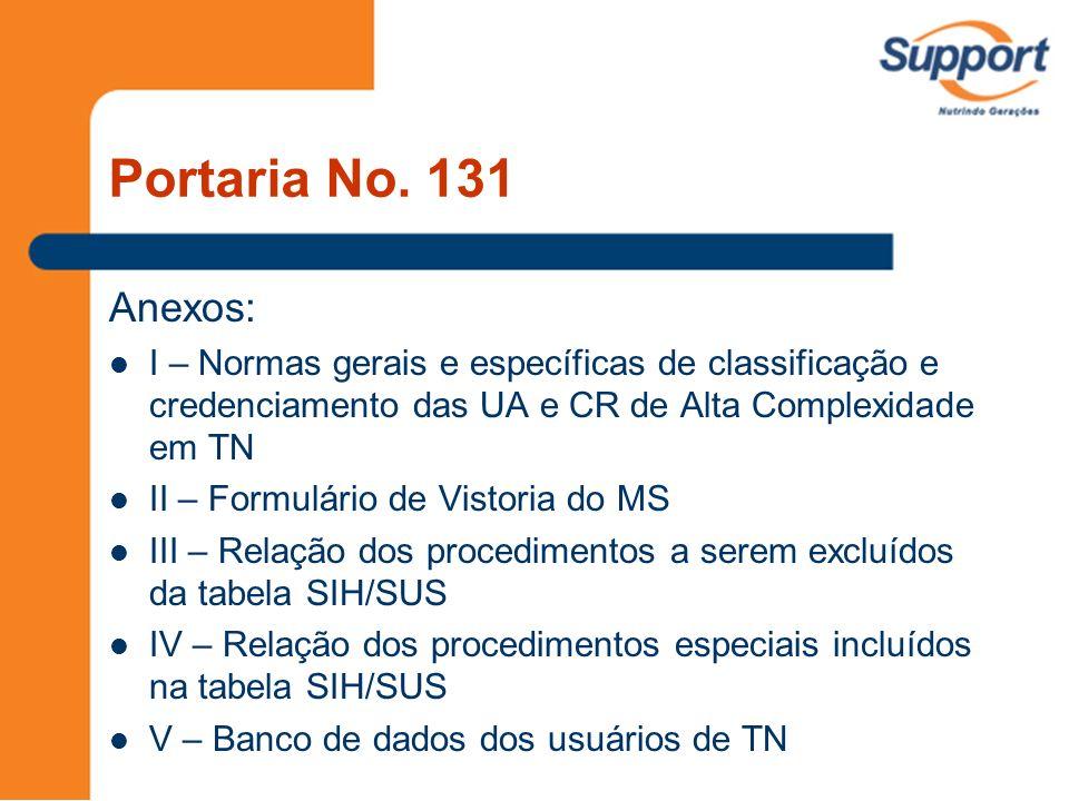 Portaria No. 131 Anexos: I – Normas gerais e específicas de classificação e credenciamento das UA e CR de Alta Complexidade em TN.