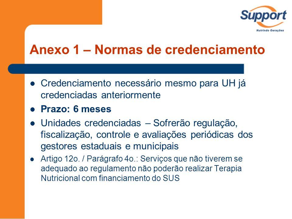 Anexo 1 – Normas de credenciamento