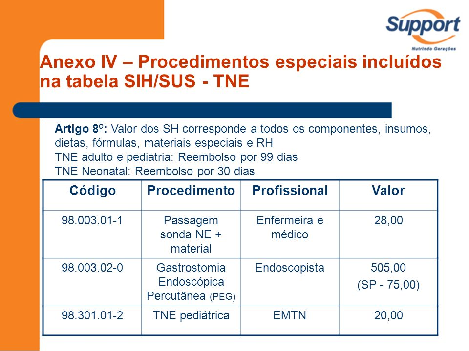 Anexo IV – Procedimentos especiais incluídos na tabela SIH/SUS - TNE