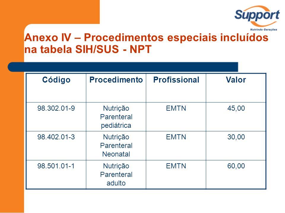 Anexo IV – Procedimentos especiais incluídos na tabela SIH/SUS - NPT