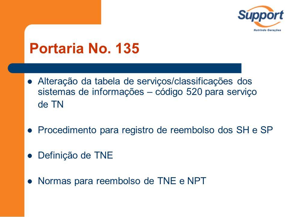 Portaria No. 135 Alteração da tabela de serviços/classificações dos sistemas de informações – código 520 para serviço.