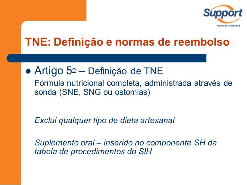 TNE: Definição e normas de reembolso