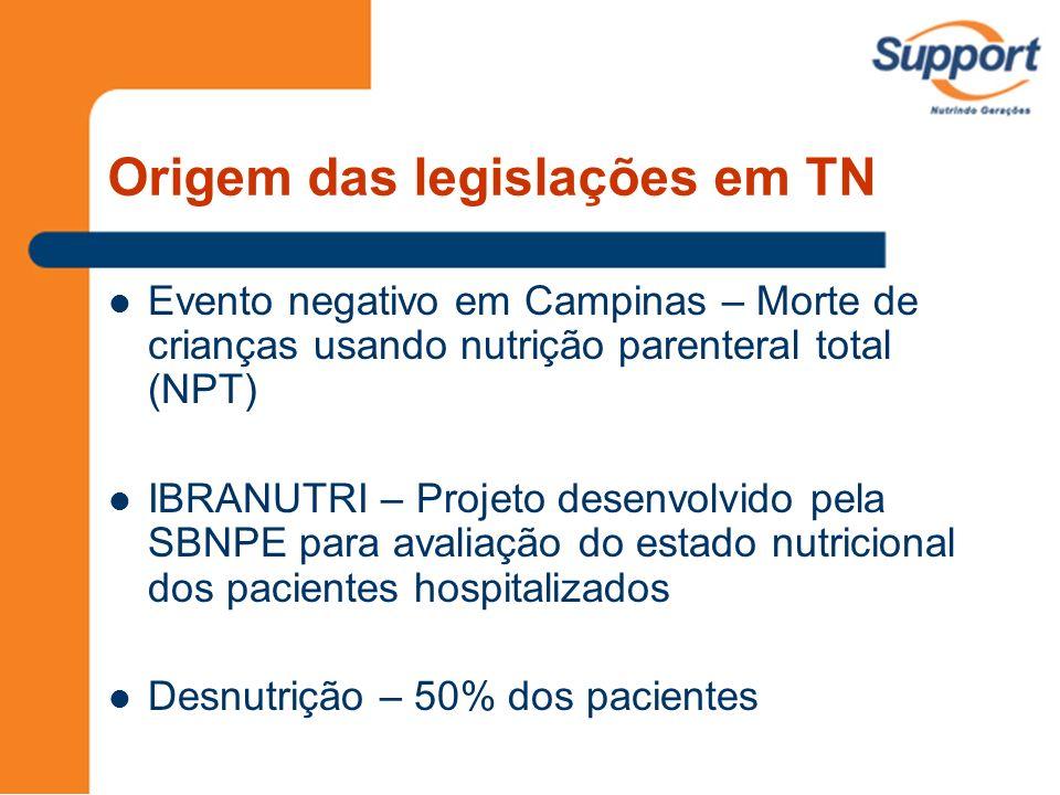 Origem das legislações em TN