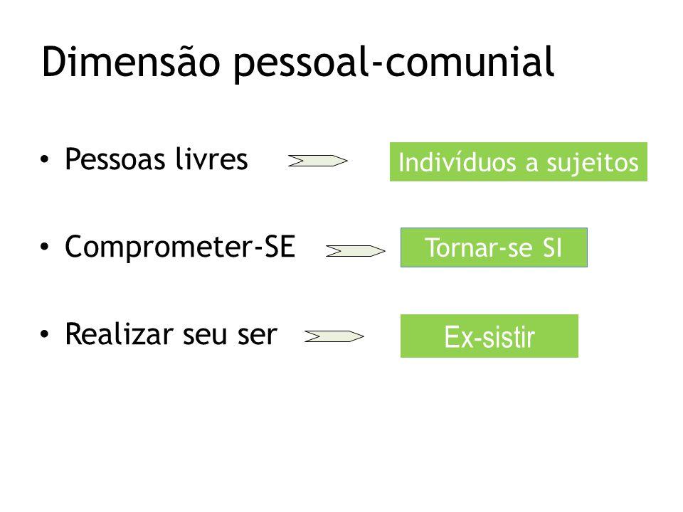 Dimensão pessoal-comunial