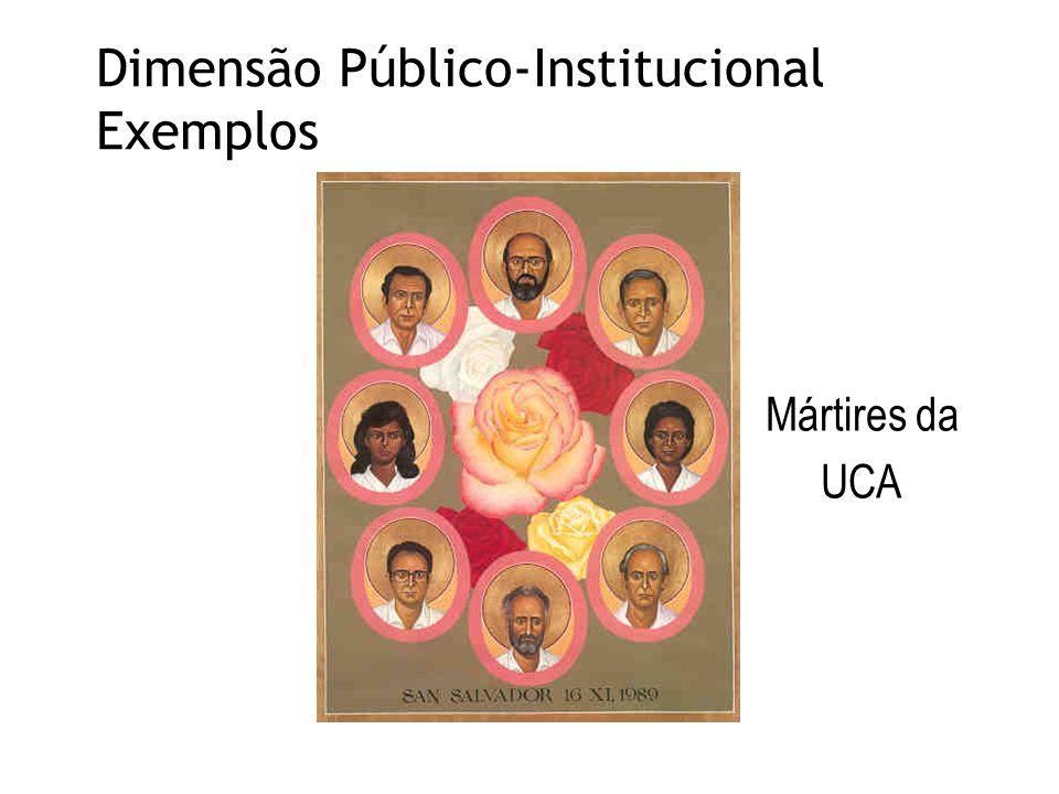 Dimensão Público-Institucional Exemplos