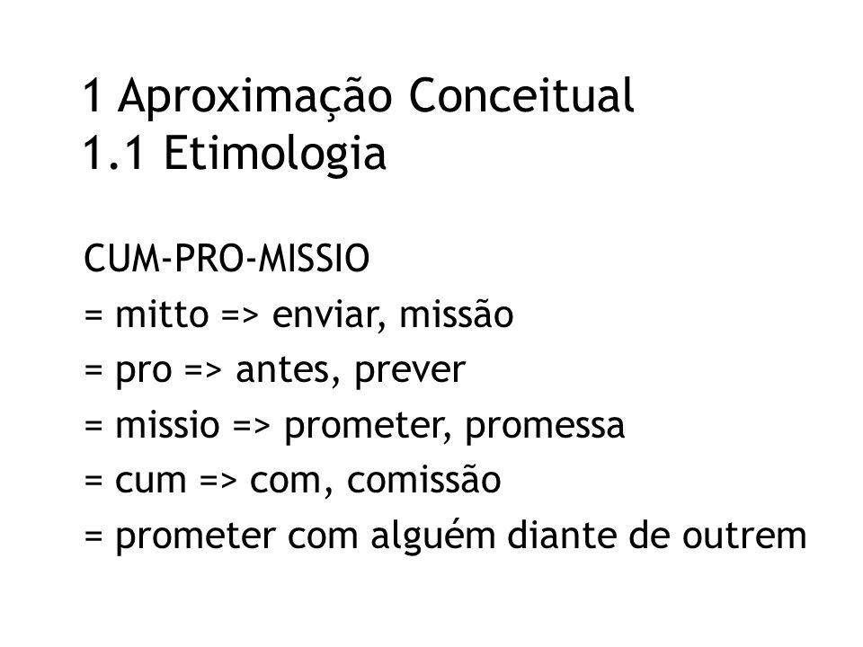 1 Aproximação Conceitual 1.1 Etimologia