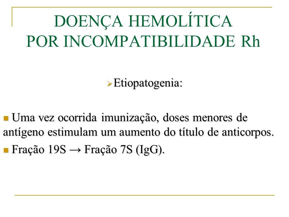 DOENÇA HEMOLÍTICA POR INCOMPATIBILIDADE Rh