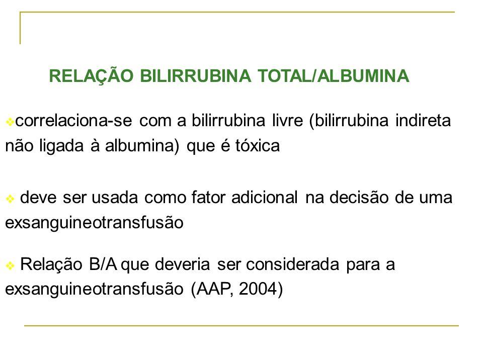 RELAÇÃO BILIRRUBINA TOTAL/ALBUMINA