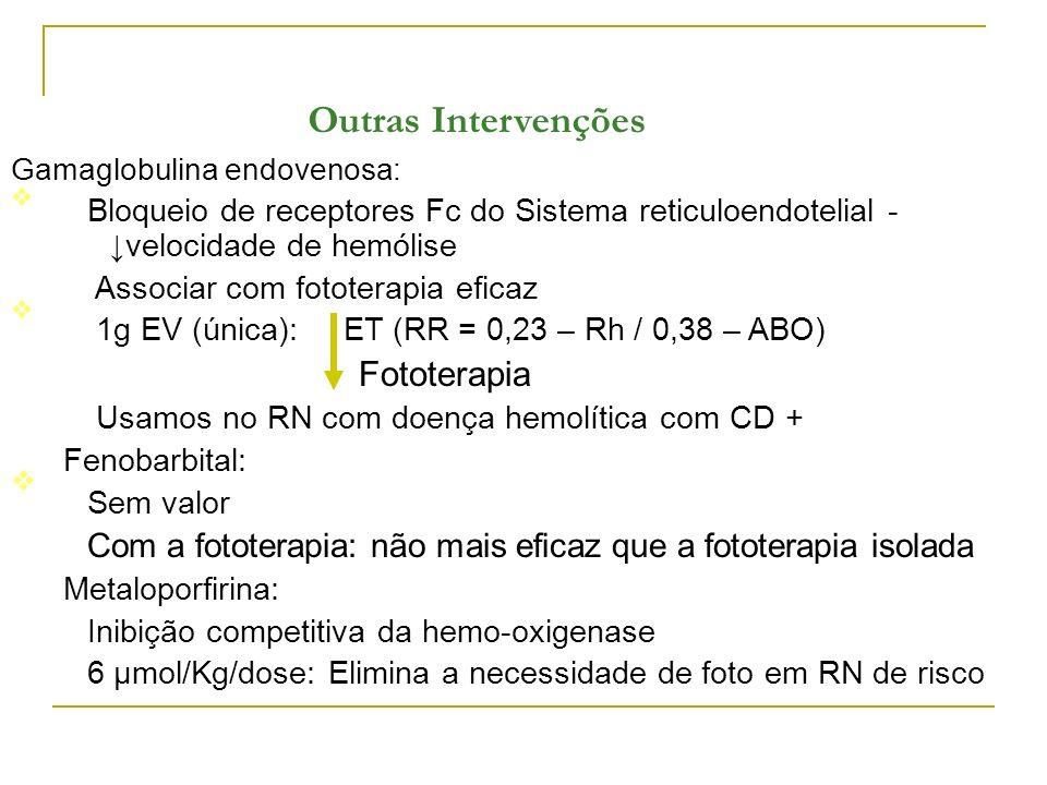 Outras Intervenções Gamaglobulina endovenosa: