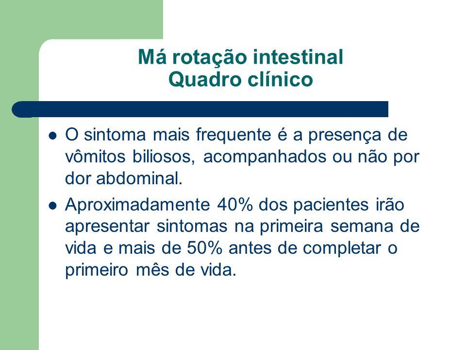 Má rotação intestinal Quadro clínico