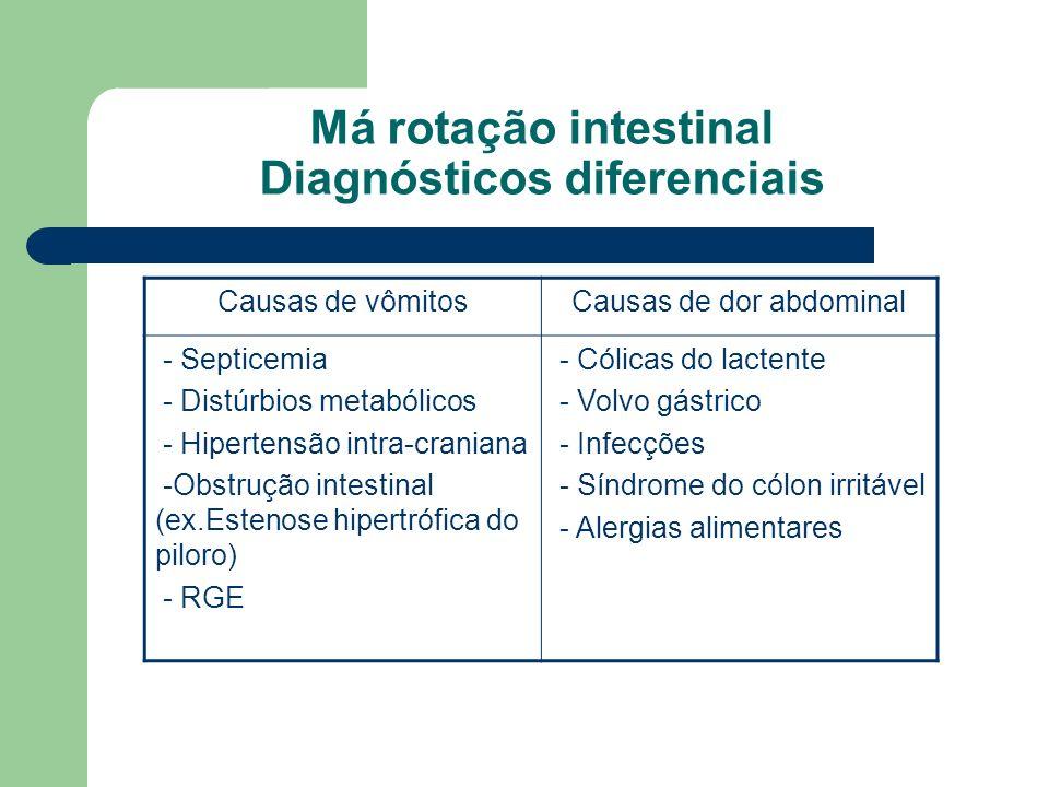 Má rotação intestinal Diagnósticos diferenciais