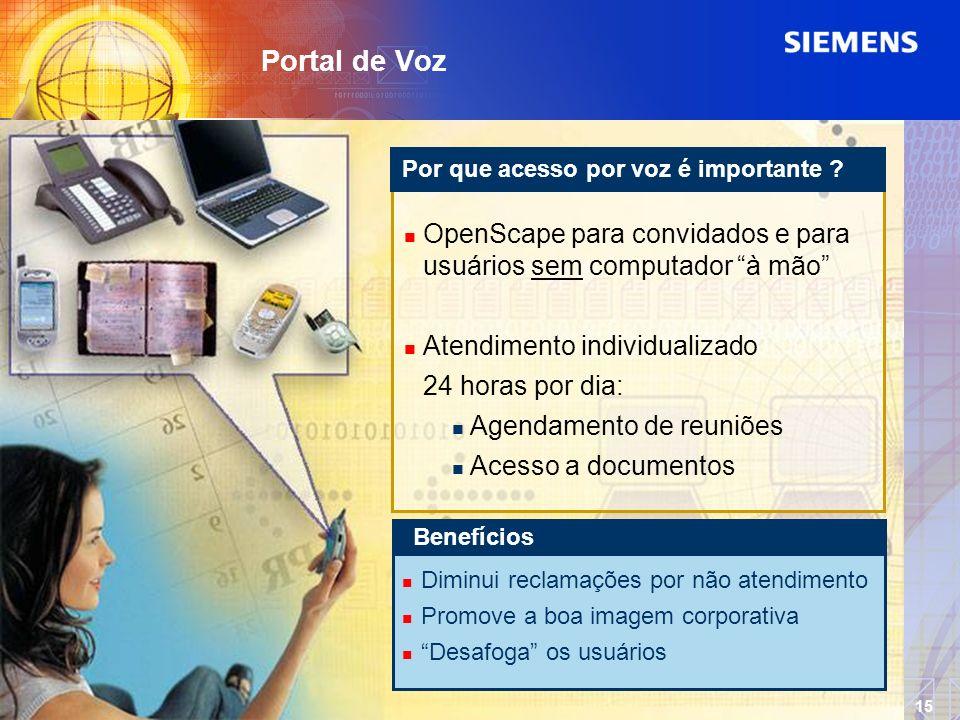 Portal de Voz Por que acesso por voz é importante OpenScape para convidados e para usuários sem computador à mão