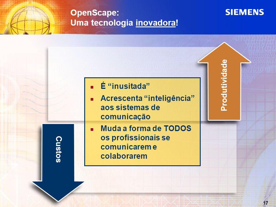 OpenScape: Uma tecnologia inovadora!