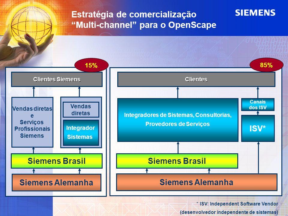 Estratégia de comercialização Multi-channel para o OpenScape