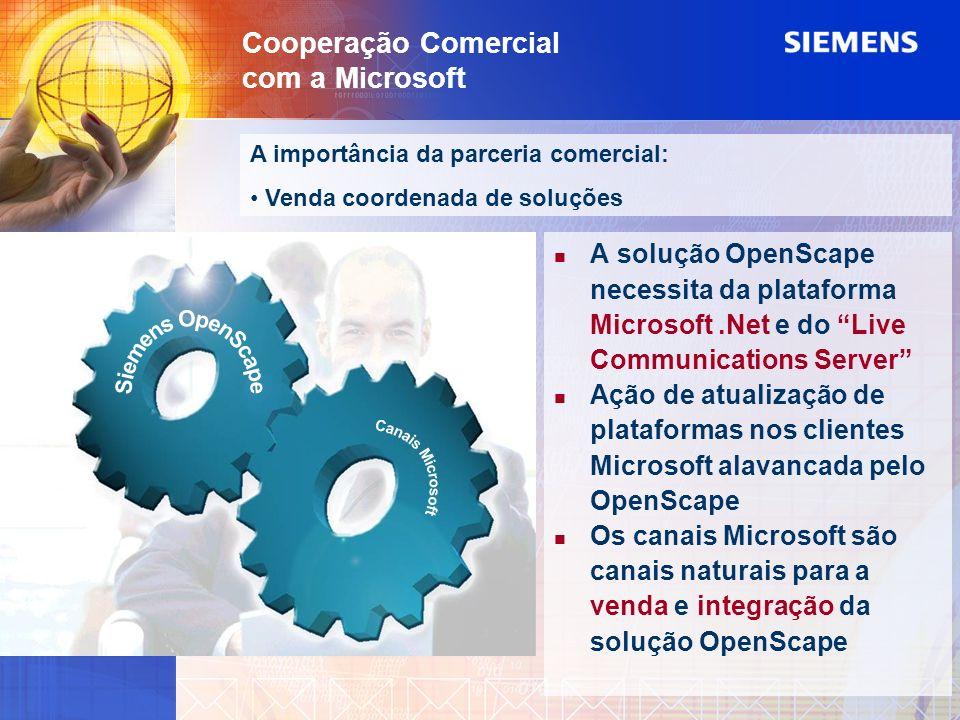 Cooperação Comercial com a Microsoft