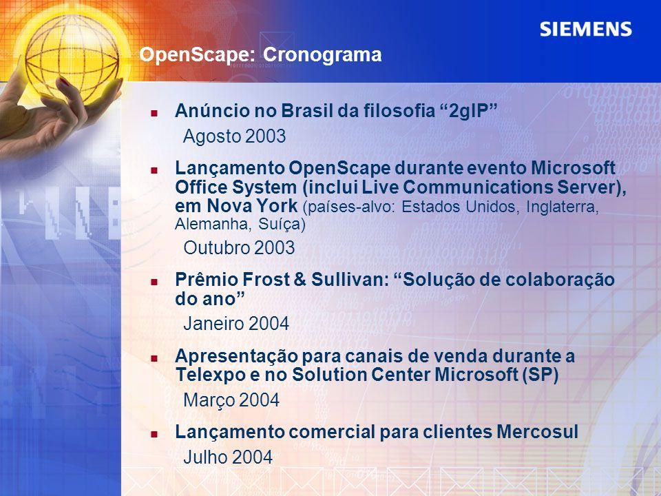OpenScape: Cronograma