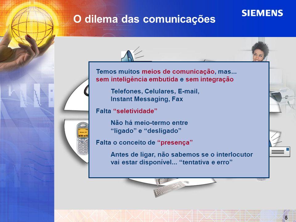 O dilema das comunicações