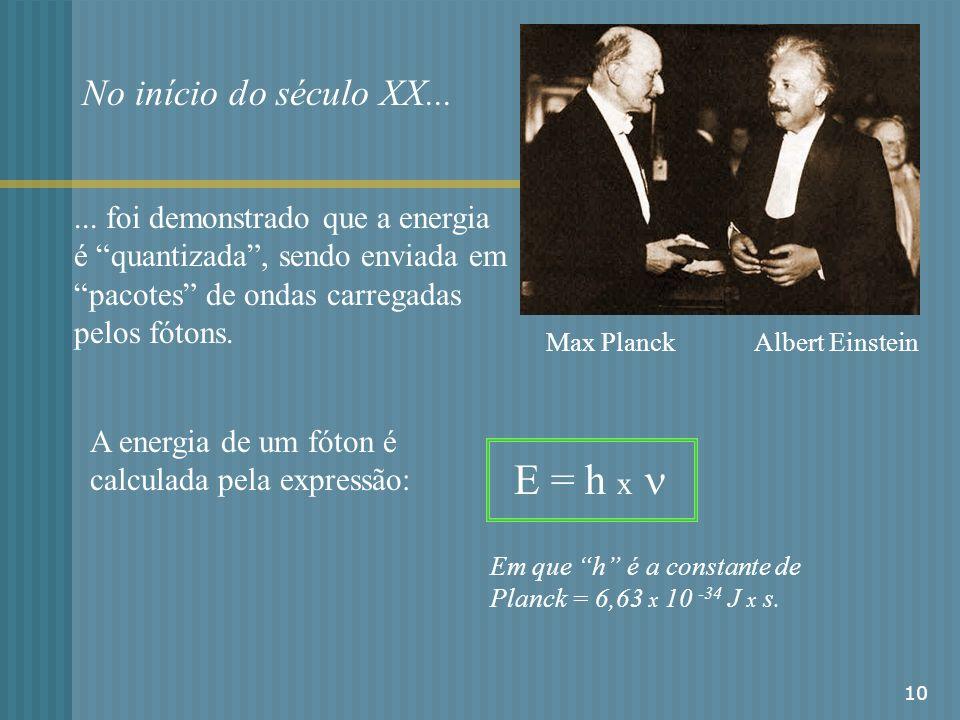 E = h x n No início do século XX...