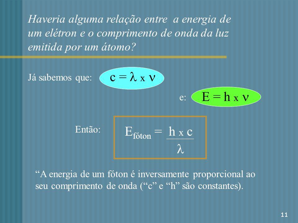 c = l x n E = h x n Efóton = h x c l