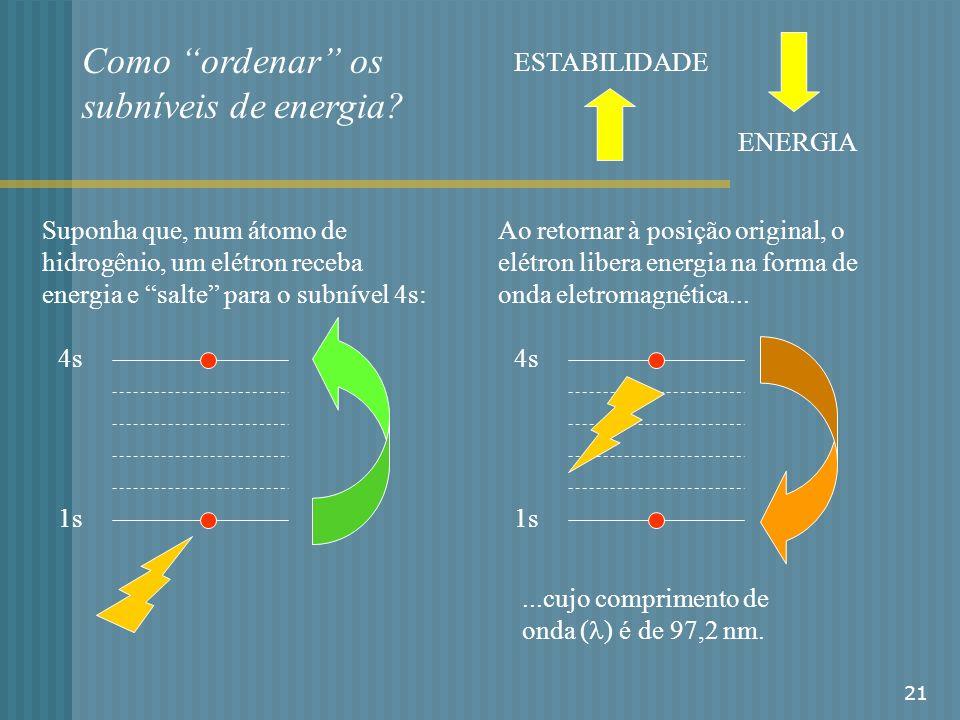 Como ordenar os subníveis de energia