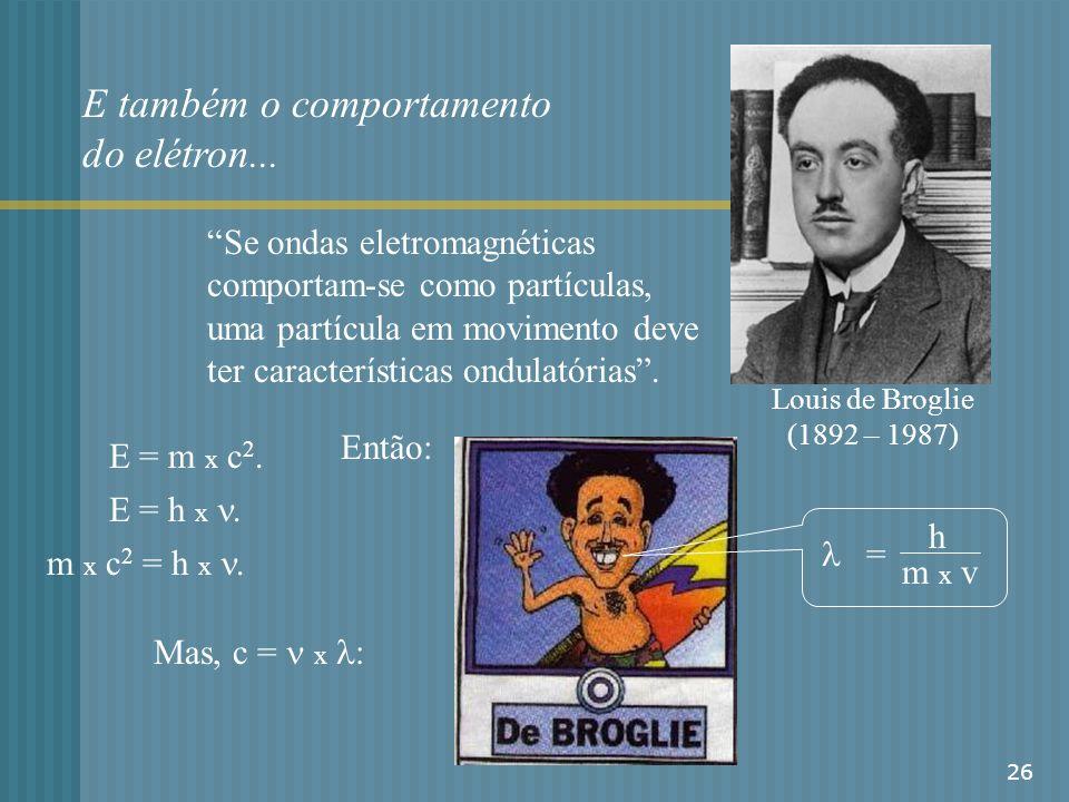 E também o comportamento do elétron...