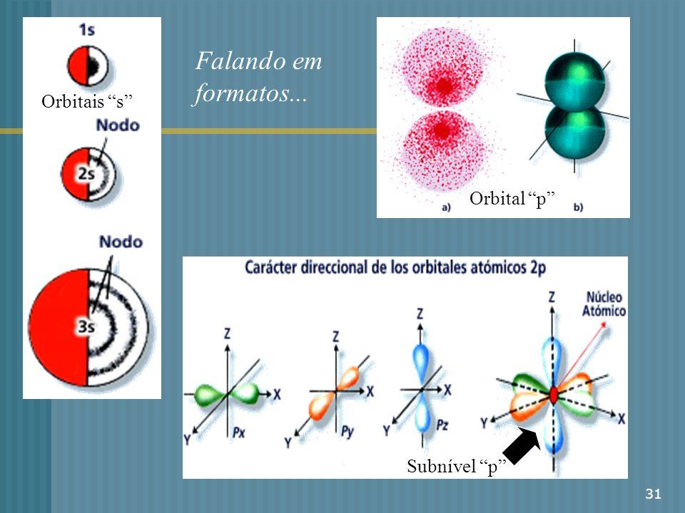Falando em formatos... Orbitais s Orbital p Subnível p