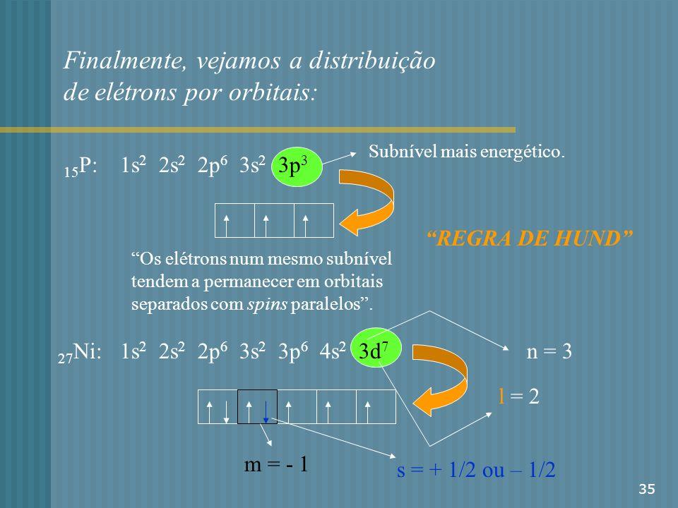 Finalmente, vejamos a distribuição de elétrons por orbitais: