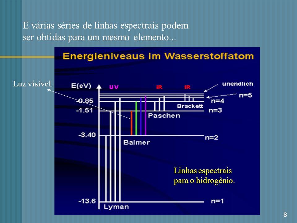 E várias séries de linhas espectrais podem ser obtidas para um mesmo elemento...