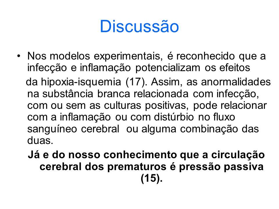 Discussão Nos modelos experimentais, é reconhecido que a infecção e inflamação potencializam os efeitos.
