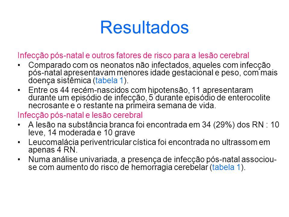 Resultados Infecção pós-natal e outros fatores de risco para a lesão cerebral.